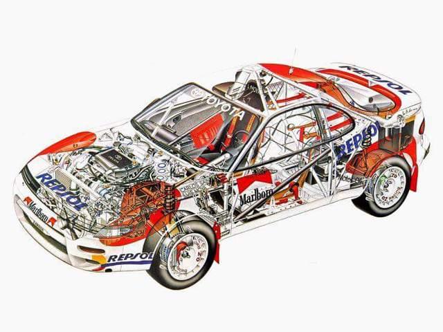 A 80-as, 90-es és a korai 2000-es évek rallyautóinak röntgenképe