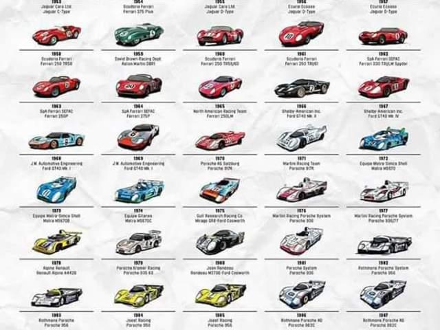 Le Mans eddigi győztesei egy képen