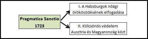pragmatica_sanctio.JPG