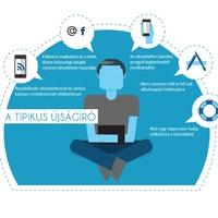 Kutatás: így használják okostelefonjaikat az újságírók