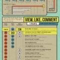Heti infografika az infografikákról