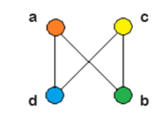 Világraszóló magyar eredmény a számítástudományban