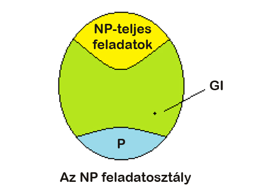 babai-graf-np_feladatosztaly_500.jpg