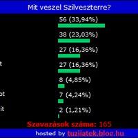 Szavazás lezárva