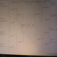 Hol a legjobb élni Budapesten? Indul a városnegyed-bajnokság, nyolc játékos megvan, nyolcról Ti döntötök