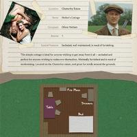 Frodó háza, Drakula kastélya, Sherlock Holmes lakása. 9 irodalmi ingatlan egyetlen infografikán, hirdetési stílusban, alaprajzzal