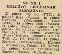 idokapszula_nb_i_1980_81_32_fordulo_gollovolista.jpg
