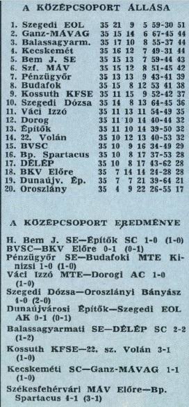 idokapszula_nb_i_1980_81_magyarorszag_anglia_vb-selejtezo_merkozes_kulonkiadas_nb_ii_2.jpg