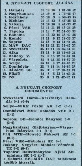 idokapszula_nb_i_1980_81_magyarorszag_anglia_vb-selejtezo_merkozes_kulonkiadas_nb_ii_3.jpg