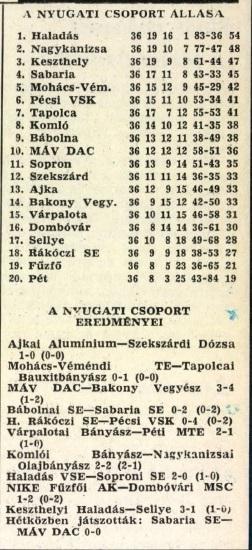 idokapszula_nb_i_1980_81_magyarorszag_anglia_vb-selejtezo_merkozes_kulonkiadas_nb_ii_6.jpg