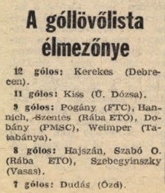idokapszula_nb_i_1981_82_15_fordulo_gollovolista.jpg
