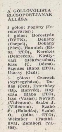 idokapszula_nb_i_1981_82_6_fordulo_gollovolista_masolata.jpg
