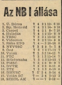 idokapszula_nb_i_1981_82_klubcsapataink_nemzetkozi_kupaszereplese_1_fordulo_2_kor_tabella.jpg