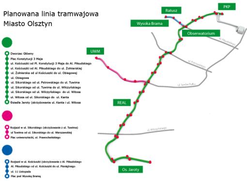 trasa-miejska-schemat.png