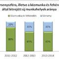 Magyar Munka Terv: munkahelyteremtés = közmunka