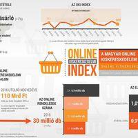 Szárnyal a hazai online kiskereskedelem
