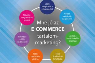 eCommerce tartalommarketing: 7 ok, amiért most kell elkezdened
