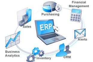 Mennyibe kerül egy ERP rendszer? (e-kereskedelmi felhasználásra is - a szerk.)