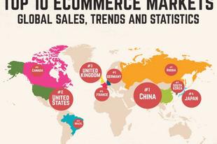 Zavartalanul növekednek az online B2C eladások