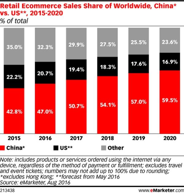 china-ecommerce-market-02.jpg