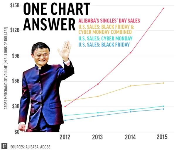 china-ecommerce-market-03.jpg