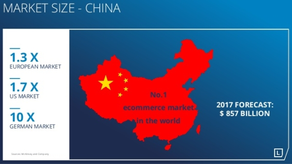 chine-ecommerce-market-01.jpg