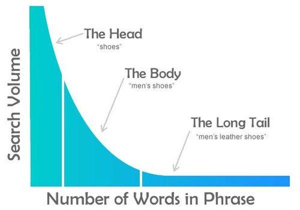 keywords-research.jpg
