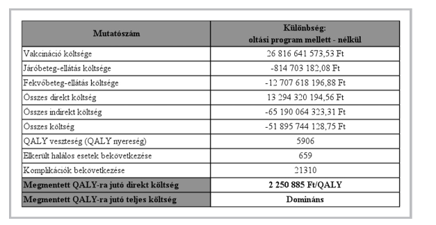 ersek_table4_scaled.png