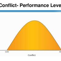 A konfliktus nem a probléma, hanem a megoldás...