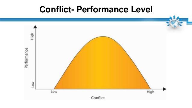 conflict-management-13-638.jpg