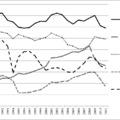 Assessing welfare state generosity ratios for different welfare regimes