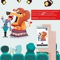 YouTube és HTML5 animációk