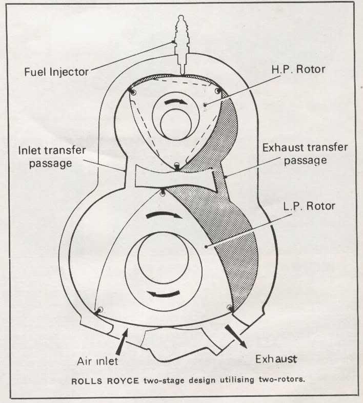 dieselrotary.jpg