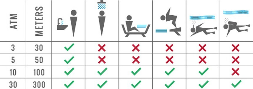water-resistance-rating-charts-5.jpg