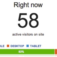 4 nagyszerű újítás a Google Analyics Real-Time-ban