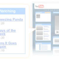 Aktivitás-figyelés a YouTube-on
