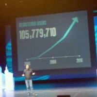 Twitter: friss statisztikák és fejlesztői portál az @Anywhere-hez