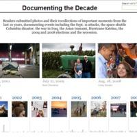 A civil fotós évtizede
