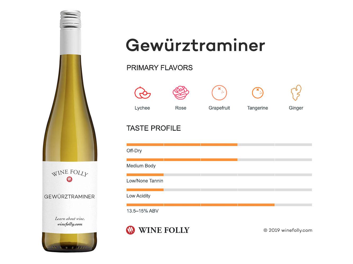 gewurztraminer-wine-tasting-winefolly.jpg