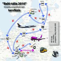 Balti-tália illusztrációk