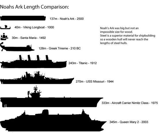 size_comparison_noah.jpg