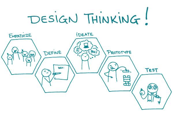 design-thinking-doodle.jpg
