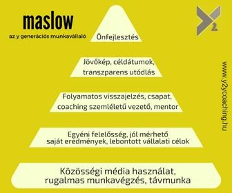 maslow_for_geny.jpg