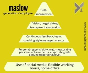 the_gen_y_maslow.jpg