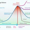 A nagy nettóenergia-vita (3/3.): Energetikai átmenet, de merrefelé?