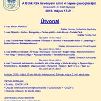 Bükki kéktúra - Gyuritúra