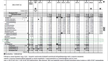 December 11-től új vasúti menetrend - Zircet nem  érinti változás