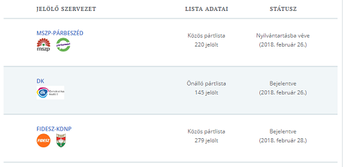 18-02-28_lista.png