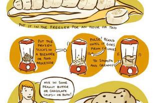 Inspiráció vegán fagylalt és jégkrém készítéséhez