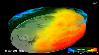3D-s modellen követhető a szén-dioxid áramlása a Föld légkörében